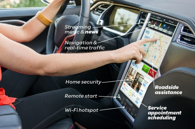 The Connected Car - Seatco can update any car's in-dash technology, and make it look like a factory installation